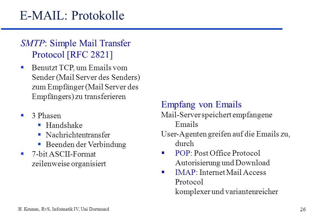 E-MAIL: Protokolle SMTP: Simple Mail Transfer Protocol [RFC 2821]